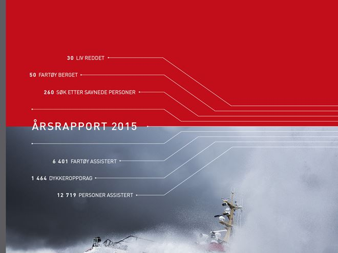 RS årsrapport 2015